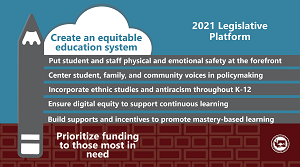 2021 Legislative Platform (graphic)